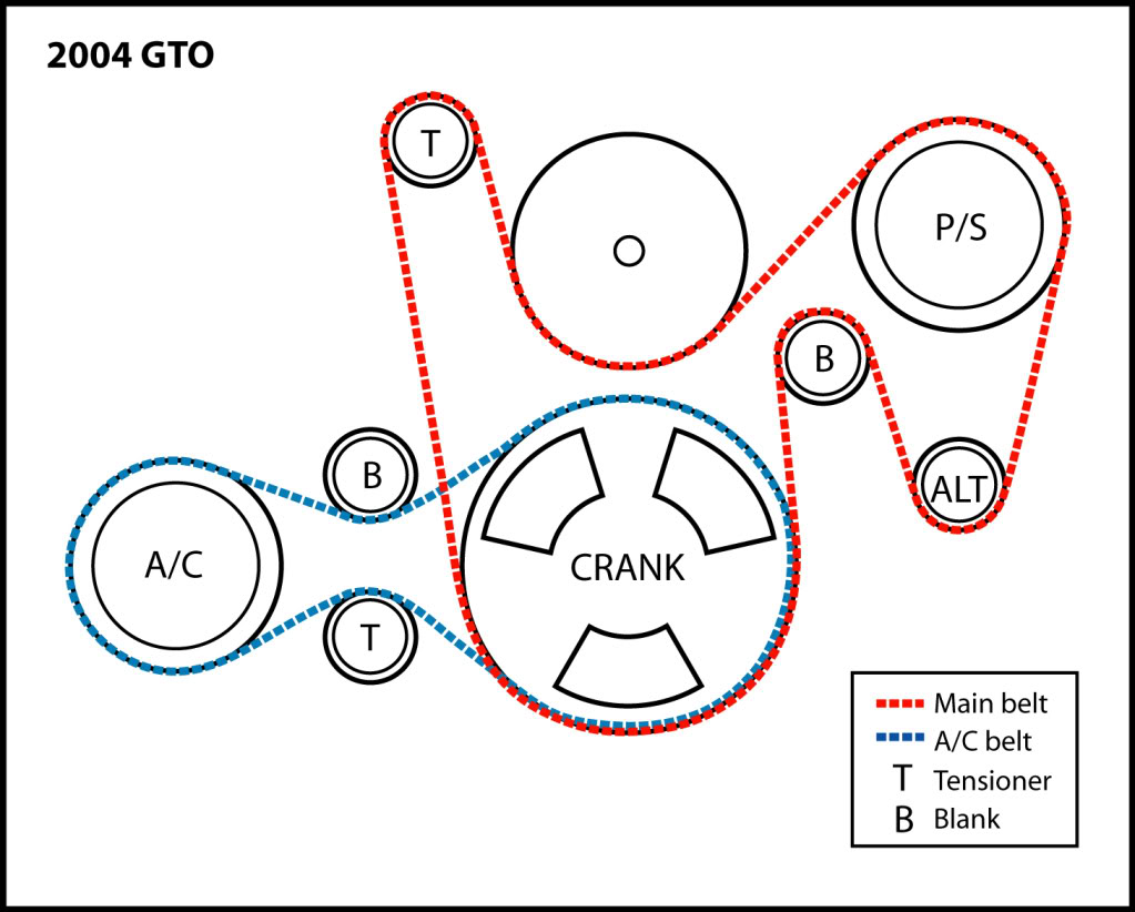 Serpenting Belt Routing Diagram Ls1gto Forums Beltdiagram Ls1 Fuse Box Serpentine Replacement