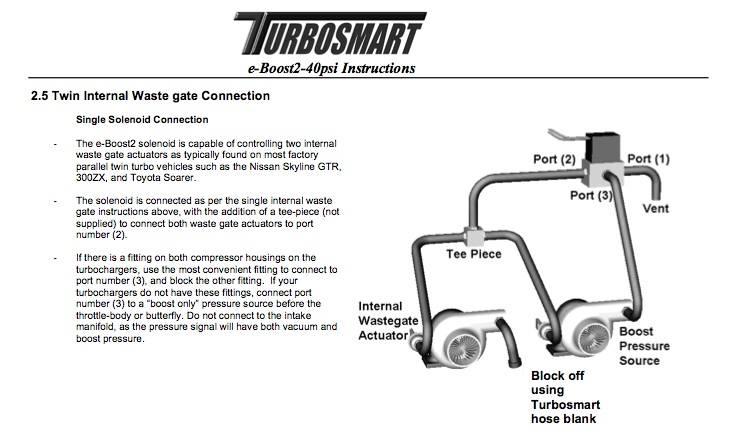Manual Boost Controller Install On Twin Turbo