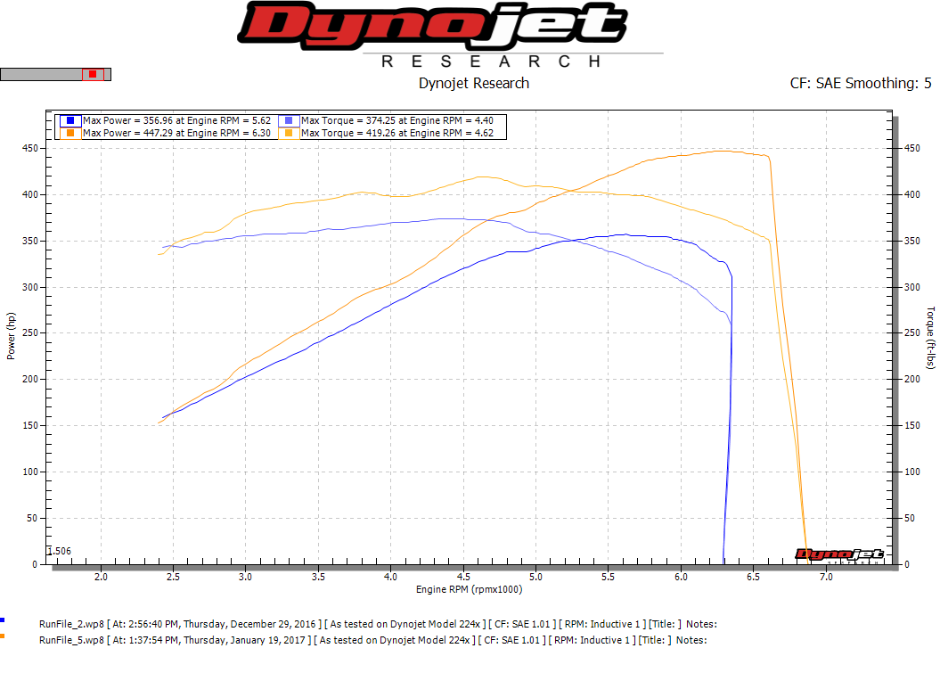 Btr Stage 4 Results Ls2 Ls1gto Forums