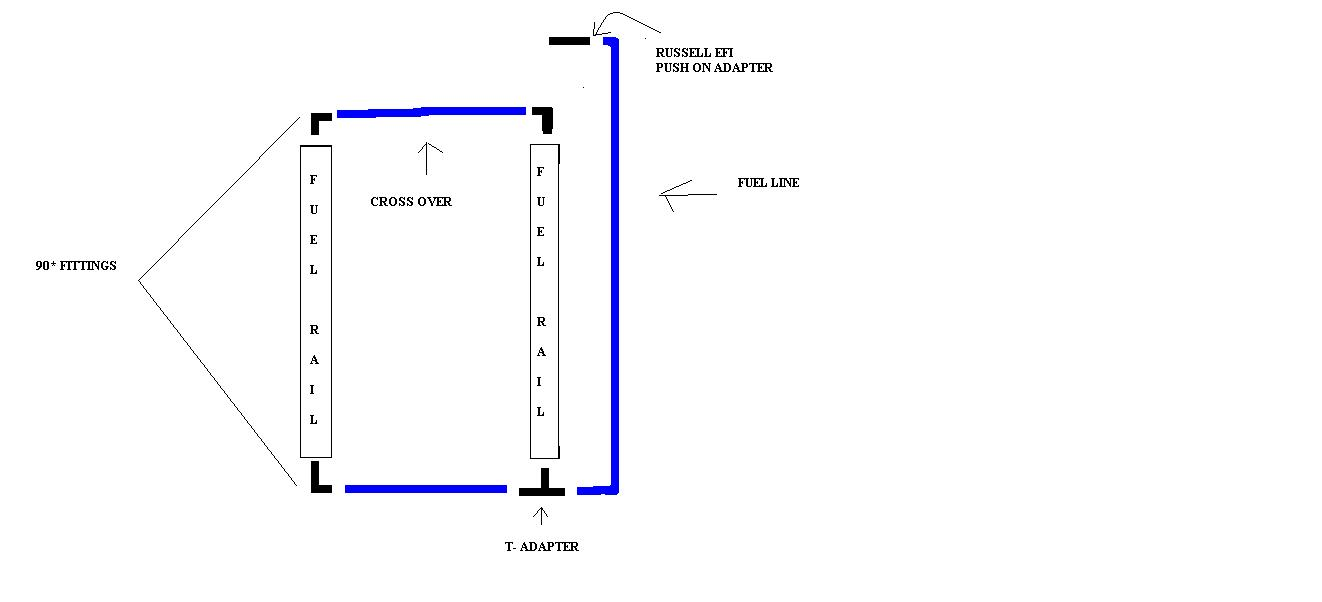 Fuel Line Routing