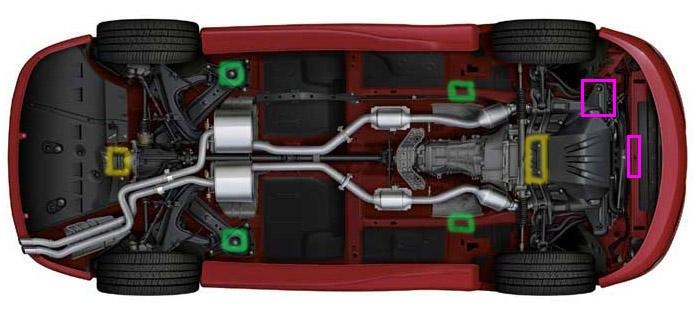 2004 Pontiac GTO Undercarriage Diagram on 2013 Hyundai Tucson Fuse Box Location