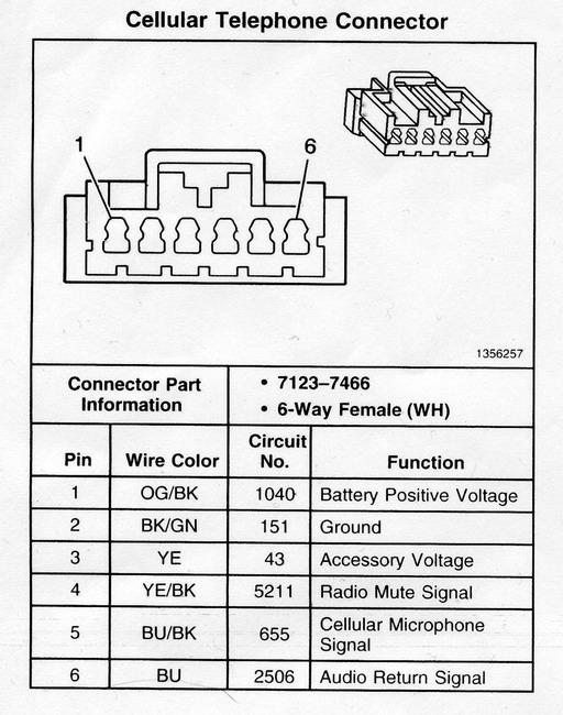 Nokia Ck 7w Bluetooth Wiring Diagram - Schematics and Wiring Diagrams