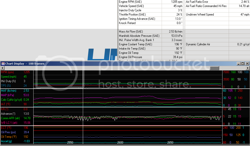 Cam - Low RPM timing fluctuation | LS1GTO com Forums