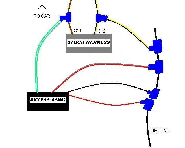 axxess interface wiring diagram axxess wiring diagram faint fuse10 klictravel nl  axxess wiring diagram faint fuse10